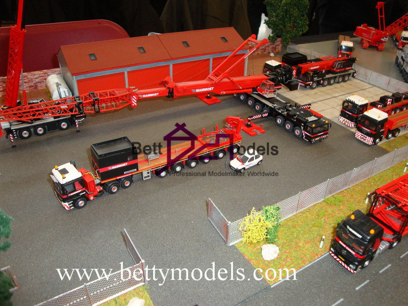 industrial scale models