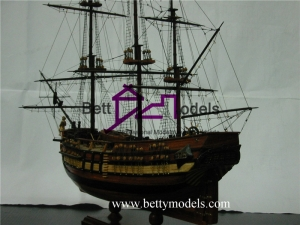 Classical vessel models